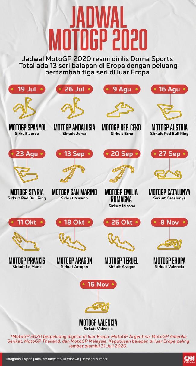 Infografis Jadwal MotoGP 2020