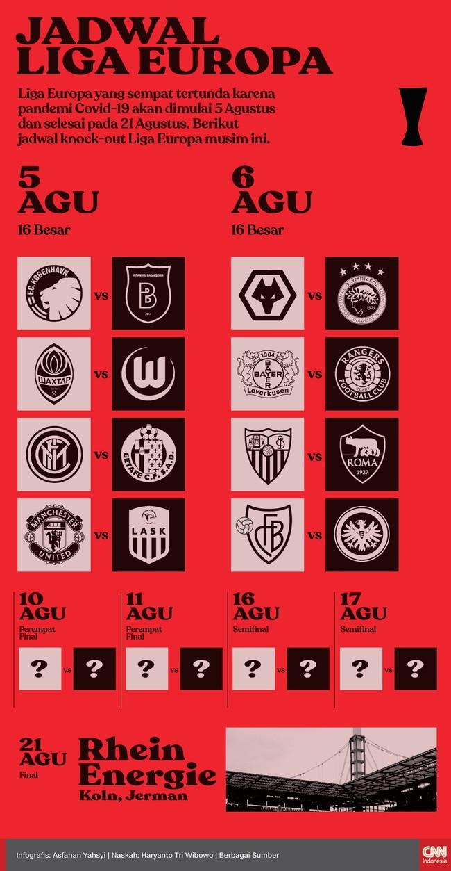 Berikut jadwal lengkap knock-out Liga Europa setelah sempat tertunda karena pandemi Covid-19.
