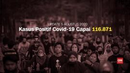 VIDEO: Angka Kesembuhan Pasien Corona 73.889 Per 5 Agustus