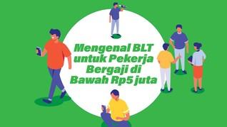 INFOGRAFIS: Kriteria dan Rincian BLT Pekerja Gaji Rp5 Juta