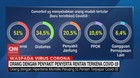 VIDEO: Orang dengan Penyakit Penyerta Rentan Terkena Covid-19