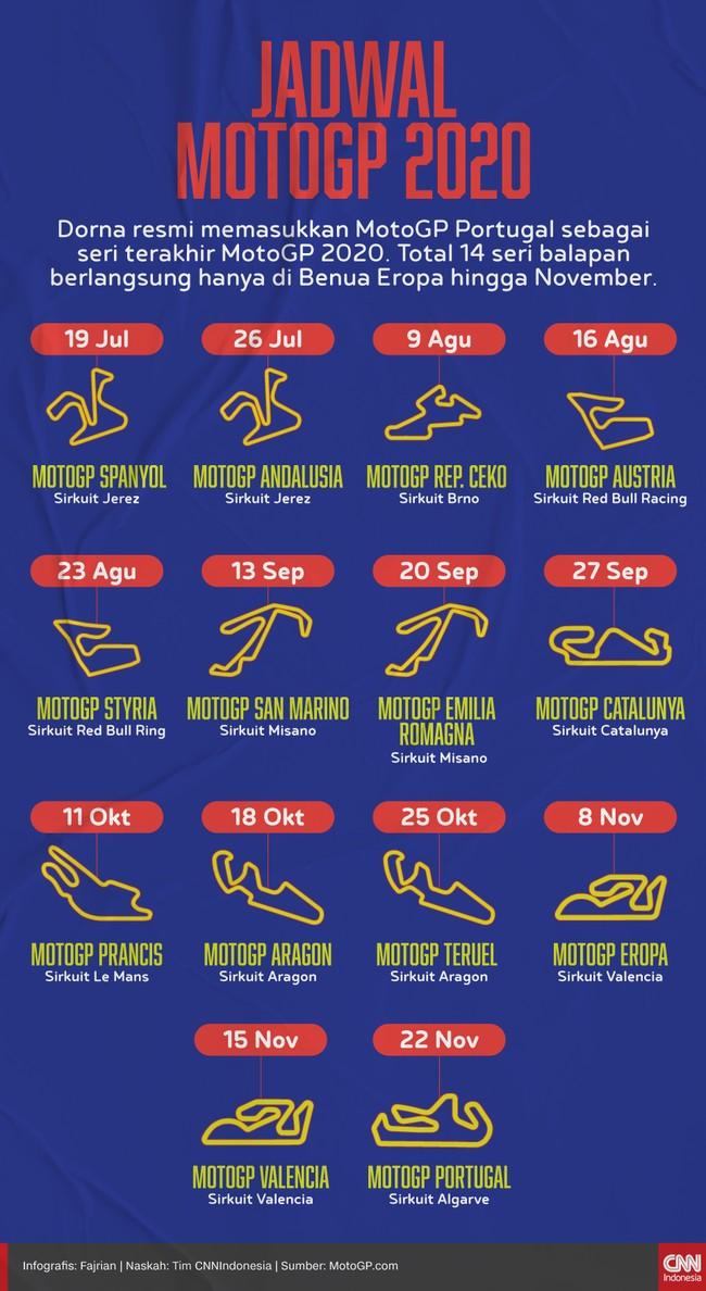 Dorna resmi memasukkan MotoGP Portugal sebagai seri terakhir MotoGP 2020. Total 14 seri balapan berlangsung hanya di Eropa.