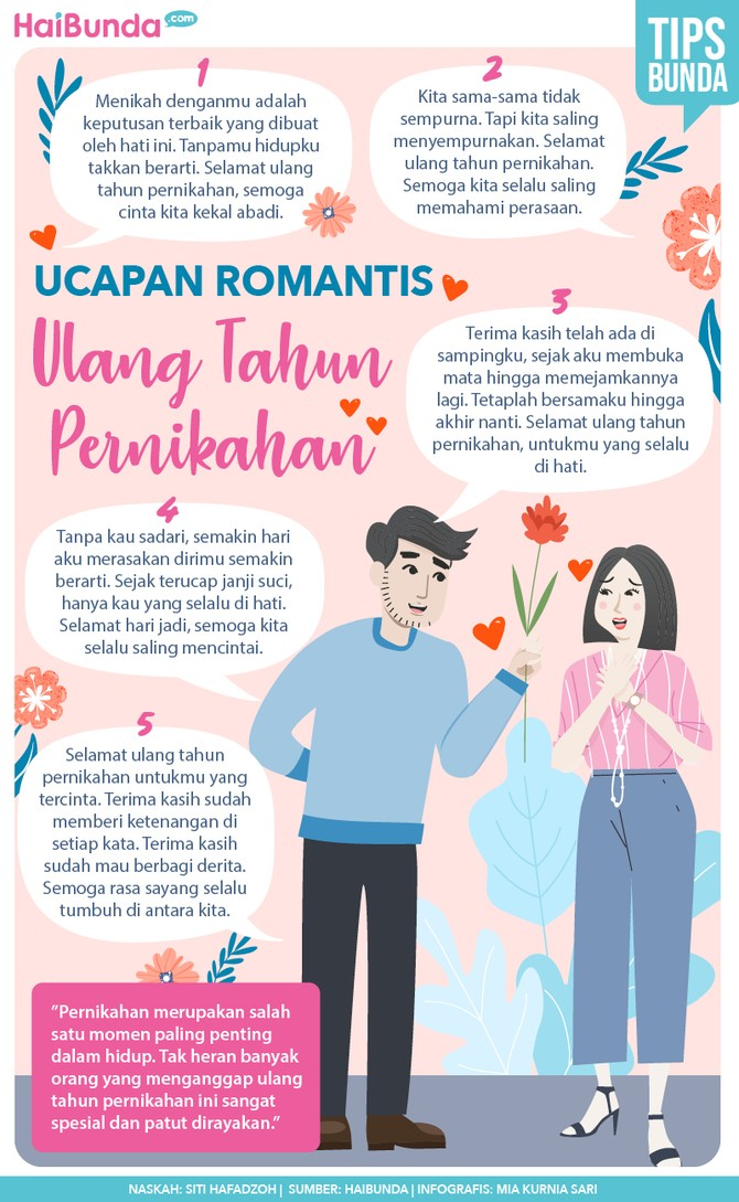 Infografis  Ucapan Ulang Tahun Pernikahan