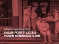 VIDEO: Update Covid 13 Agustus, Pasien Meninggal Dekati 6.000