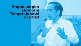 INFOGRAFIS: Angka-angka Ekonomi Target Jokowi 2021