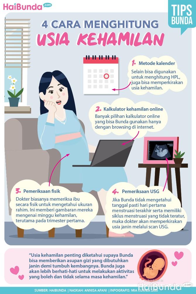 Infografis cara menghitung usia kehamilan