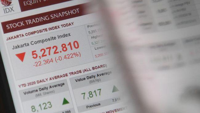 IHSG diproyeksi melemah pada perdagangan Senin (23/11) dipicu oleh meningkatnya kasus covid-19 secara global.