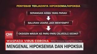 VIDEO: Mengenal Hipoksemia dan Hipoksia