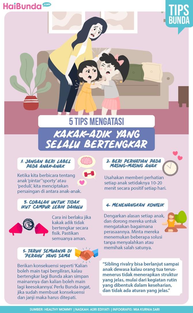 Infografis Kakak Adik Bertengkar
