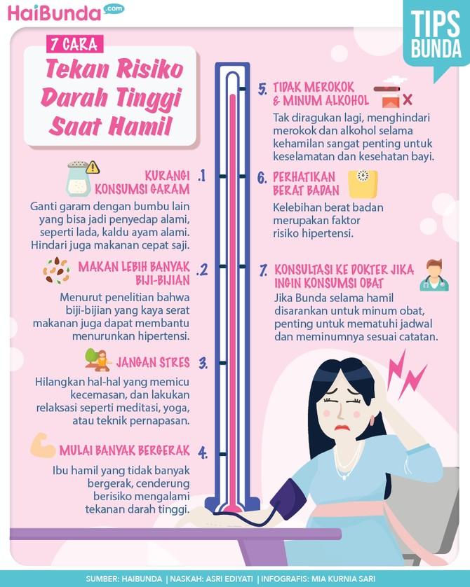 Infografis Hamil Darah Tinggi