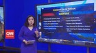 VIDEO: Fenomena Calon Tunggal di Pilkada