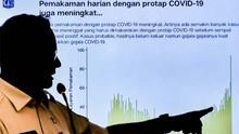 Gagap Anies Melawan Pandemi: Juara Covid Meski Testing Tinggi