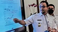 Anies Lantik Sekda Marullah, Minta Prioritaskan Tangani Covid