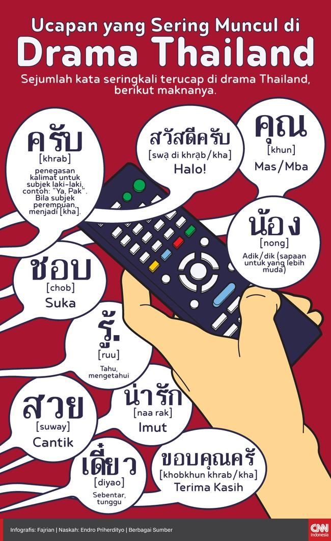 Sejumlah kata seringkali terucap di drama Thailand, berikut maknanya.