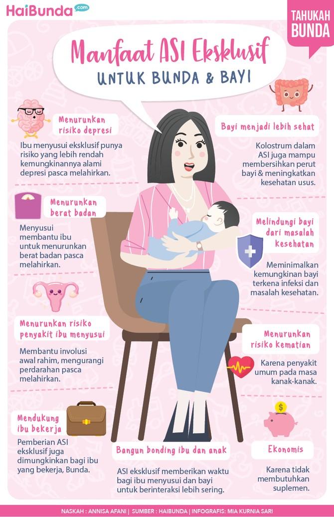 Infografis Manfaat ASI Eksklusif