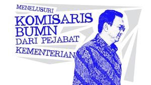 INFOGRAFIS: Menelusuri Komisaris BUMN dari Kementerian