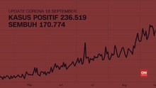 VIDEO: 18 September, Total Kasus Positif Corona 236.519