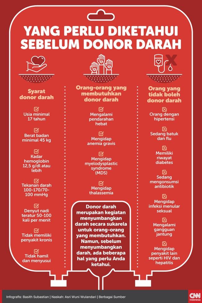 Sebelum melakukan donor darah, ada beberapa hal yang perlu diketahui seperti berikut.