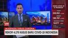 VIDEO: Rekor 4.176 Kasus Baru Covid-19 Indonesia