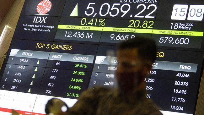 IHSG ditutup menguat signifikan sebesar 2 persen ke level 5.724 pada perdagangan Selasa (1/12).