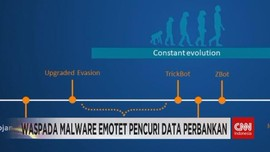 VIDEO: Waspada Malware Emotet Pencuri Data Perbankan