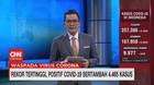 VIDEO: Pecah Rekor, Positif Covid-19 Bertambah 4.465 Kasus