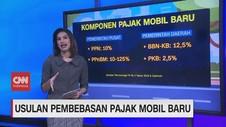 VIDEO: Usulan Pembebasan Pajak Mobil Baru