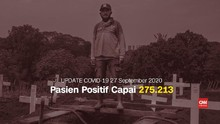 VIDEO: Pasien positif Corona Tembus 275 Ribu Per 27 September
