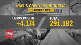 VIDEO: Update Covid-19 1 Oktober: Positif  Bertambah 4.174