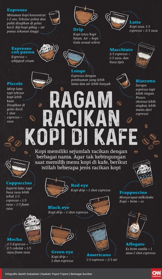 Kopi memiliki sejumlah racikan dengan berbagai nama. Agar tak kebingungan saat memilih menu kopi di kafe, berikut istilah beberapa jenis racikan kopi.