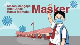INFOGRAFIS: Alasan Anak-anak Harus Memakai Masker