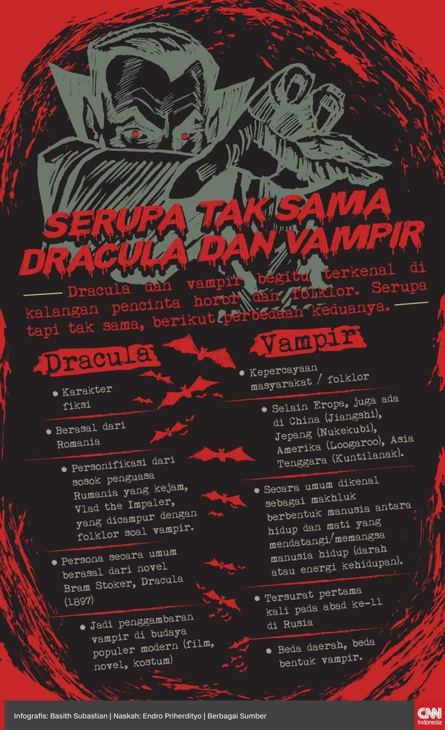 Dracula dan vampir begitu terkenal di kalangan pencinta horor dan folklor. Serupa tapi tak sama, berikut perbedaan keduanya.
