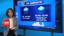VIDEO: Siap-Siap La Nina Melanda