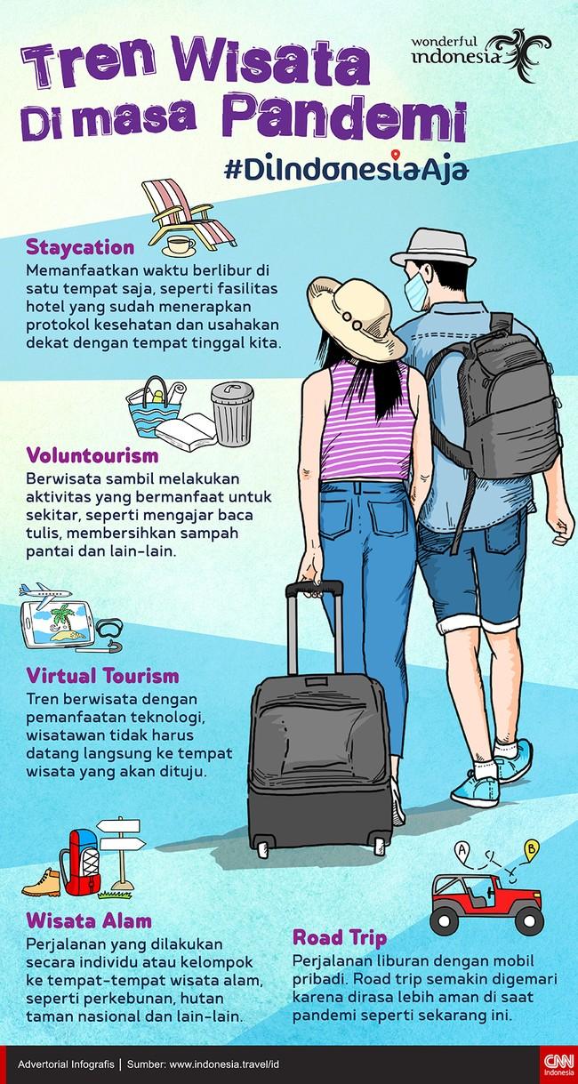 Simak lima cara liburan aman yang bisa Anda lakukan untuk menyegarkan pikiran ketika pandemi corona masih melanda.