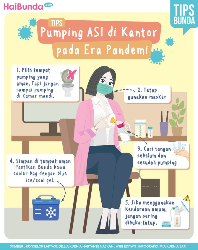 Infografis tentang tips memompa ASI di kantor selama masa pandemi.