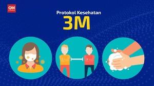 VIDEO: Pelanggaran Protokol 3M yang Tak Kunjung Berkurang
