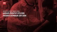 VIDEO: 21 Oktober, Pasien Sembuh Dekati 300 Ribu