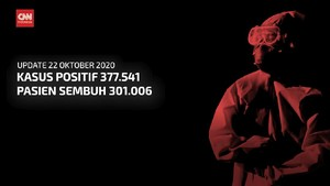 VIDEO: 22 Oktober, Pasien Sembuh Covid-19 Tembus 300 Ribu