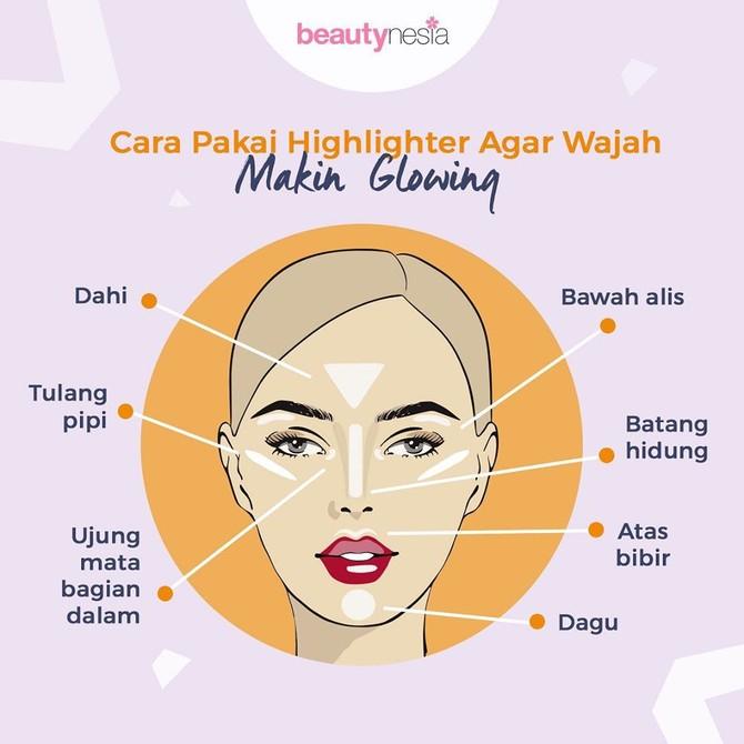 Infografis Beautynesia