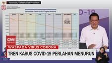VIDEO: Tren Kasus Covid-19 Perlahan Menurun