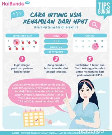 Aplikasi Untuk Menghitung Usia Kehamilan