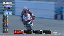 VIDEO: Nakagami Tercepat di FP2 MotoGP Teruel