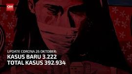 VIDEO: 26 Oktober Kasus Positif Baru Covid-19 Mencapai 3.222