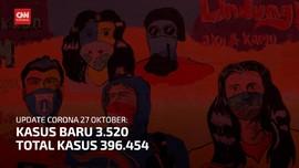 VIDEO: 27 Oktober, Kasus Covid-19 Bertambah 3.520