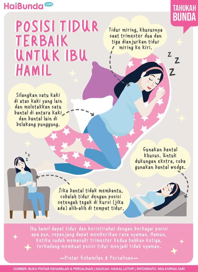 Infografis Posisi Tidur Hamil