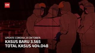 VIDEO: 29 Oktober, Kasus Positif Corona Bertambah 3.565