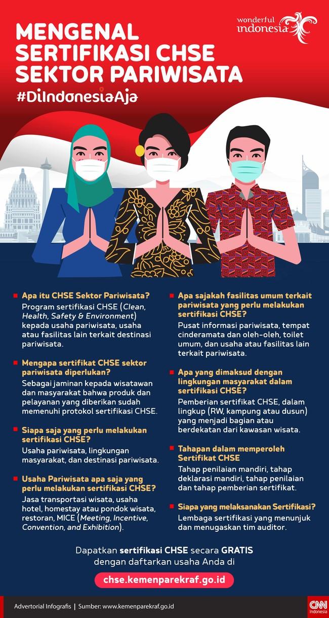 Sertifikasi CHSE (Clean, Health, Safety & Environtment) diberikan kepada usaha pariwisata sebagai jaminan untuk masyarakat.