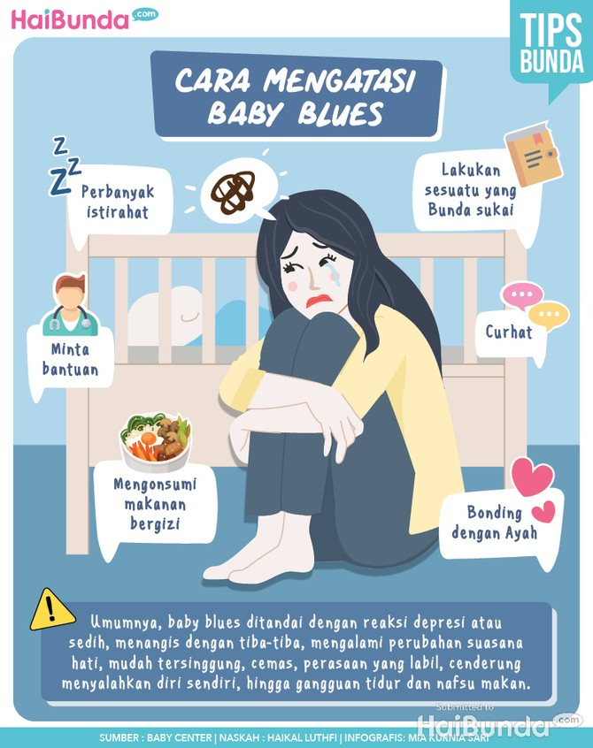 Infografis baby blues