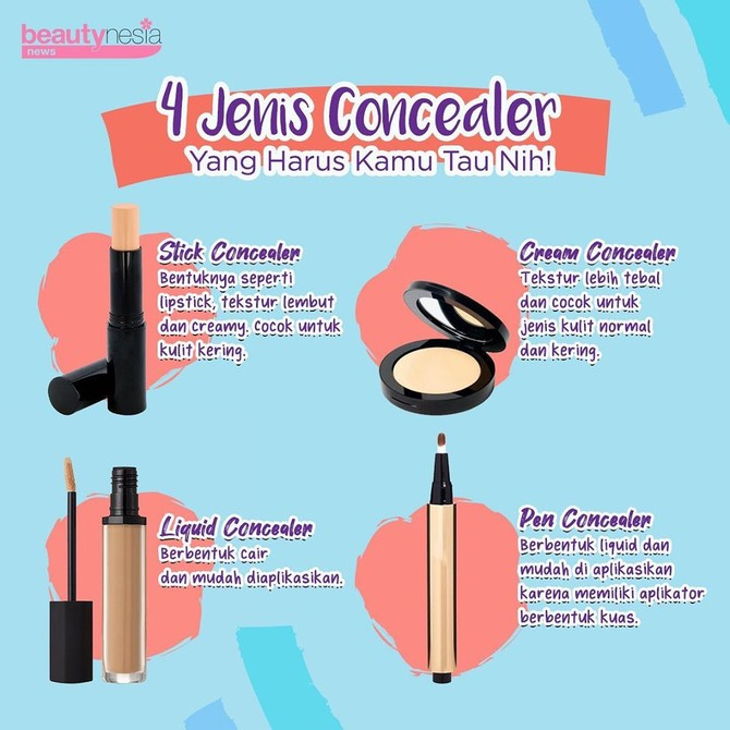 Infografis - 4 Jenis Concealer
