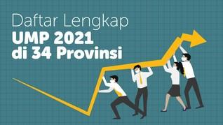 INFOGRAFIS: Daftar Lengkap UMP 2021 di 34 Provinsi